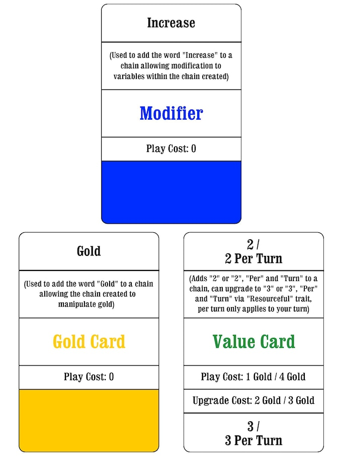 """Possible cards needed to make the sentence, """"Increase my gold by 2."""""""