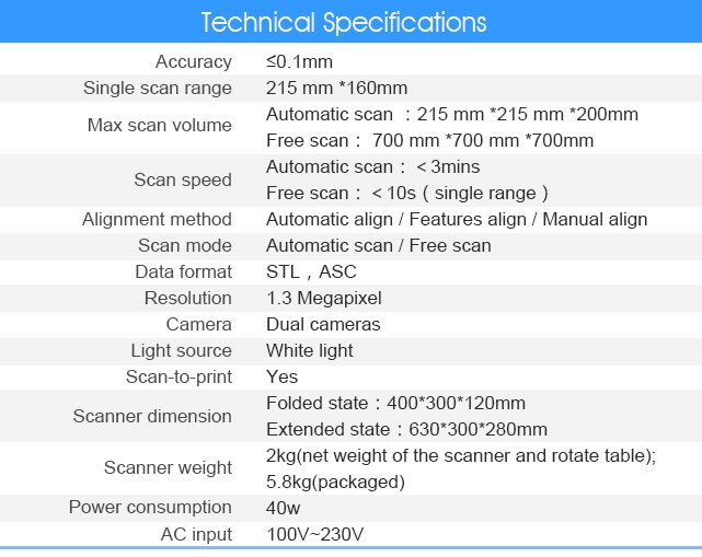 Specifications of EinScan-S