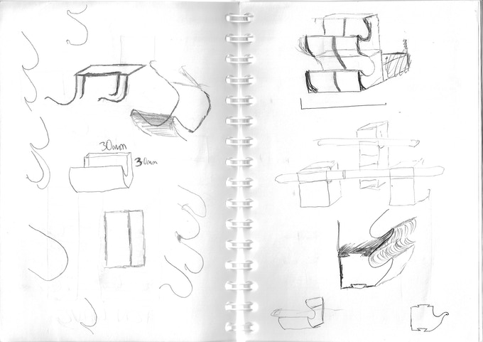 Many iterations