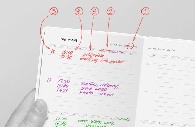 How to complete diary: 1 ― choose current month, 2 ― day, 3 ― choose the date, 4 ― time (it makes planning convenient), 5 ― a list of plans and tasks. Write your plans!