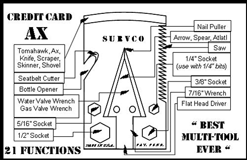 The SURVCO Tactical Credit Card AX brings you 21 functions!