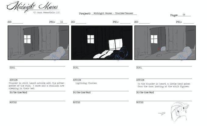 Storyboards help the creative team plan story arcs