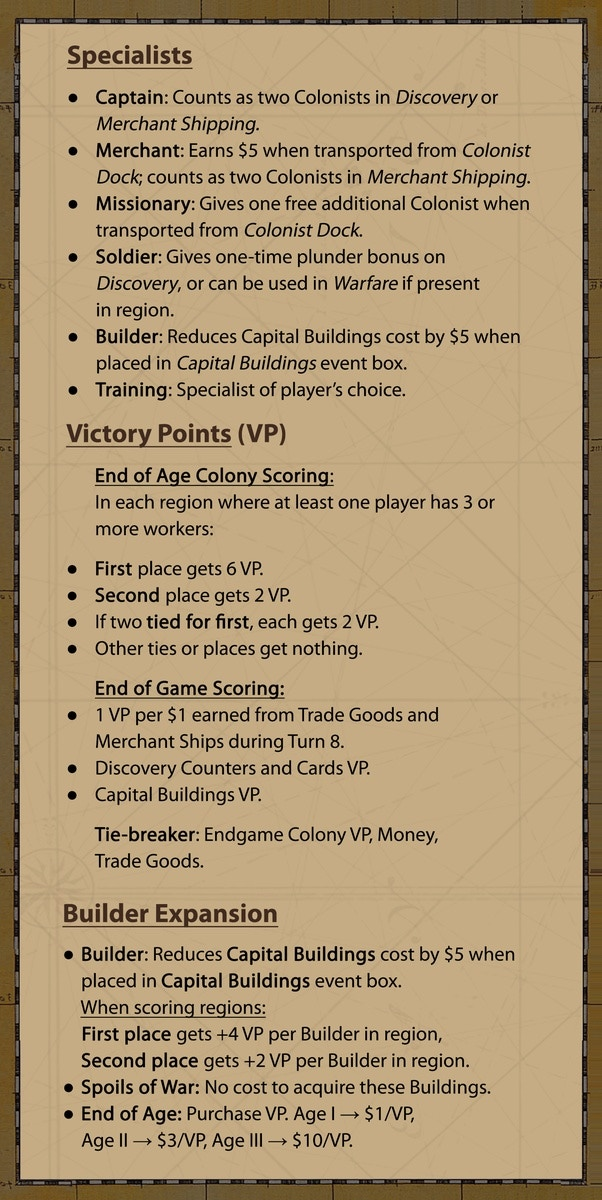 Final Player Reference Card -- Back