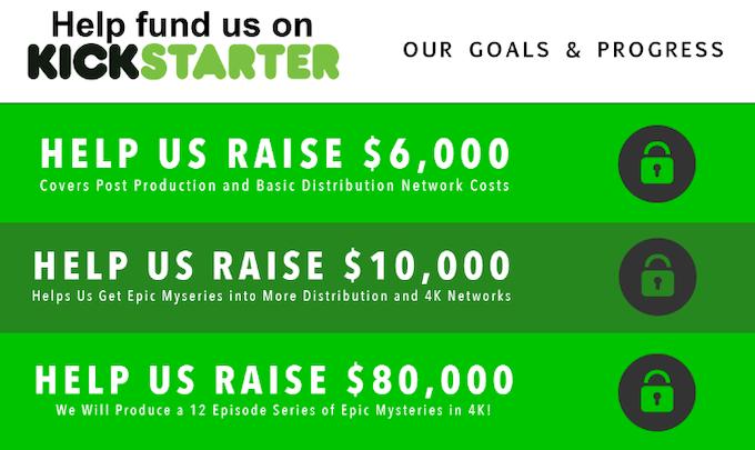 Help Us Reach Our Goals on Kickstarter