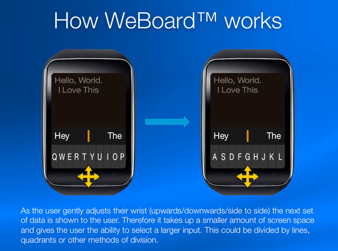 How WeBoard™ Works