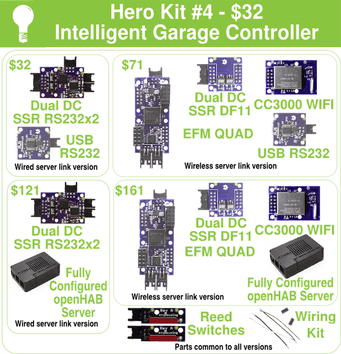 Diy Home Automation Open Modules For Your Smart Home By