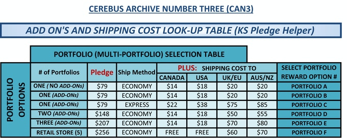 """Use this table to help select the correct portfolio reward for your needs. Choose """"Portfolio A"""" if you only plan on a basic portfolio with NO ADD-ONs; if you want one or more ADD-ONs, use the list to select the right portfolio reward level."""