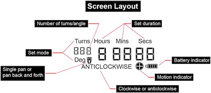 TurnsPro screen