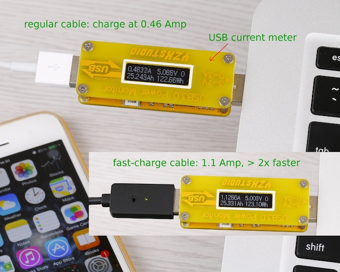 Fast-charge cable can charge 2x as fast.