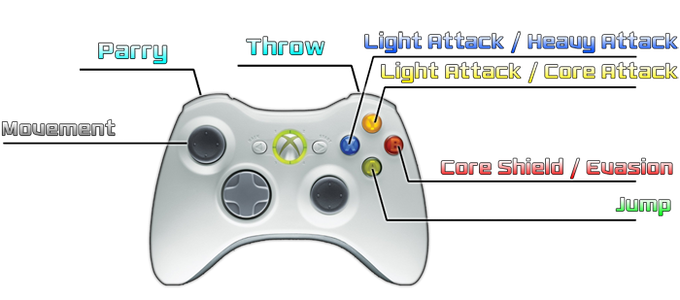 The game supports both a gamepad and keyboard/mouse setup.