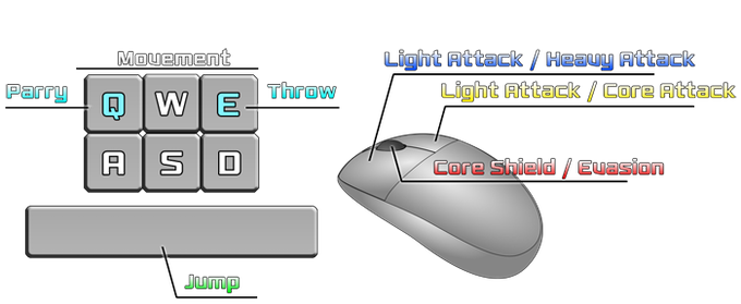 Attacks are executed by tapping or long pressing (hold for .5 seconds and release) the attack buttons.