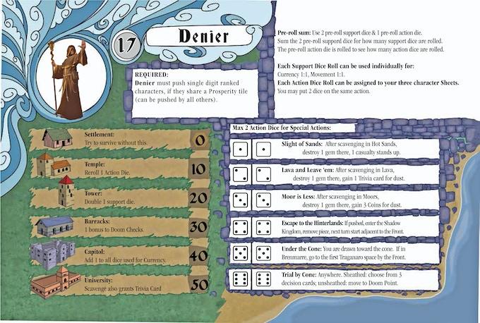 The Denier Player Sheet