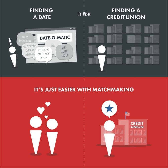 How to narrow down matches on dating sites