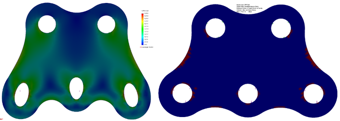 Finite Element Analysis (FEA) Von Mises and Factor of Safety