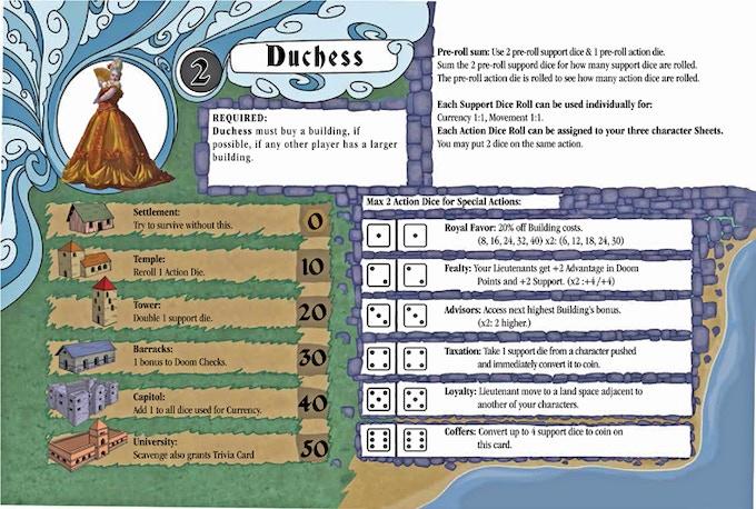 The Duchess Player Sheet