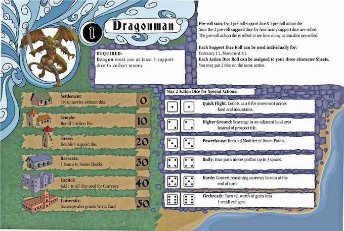 The Dragonman Player Sheet