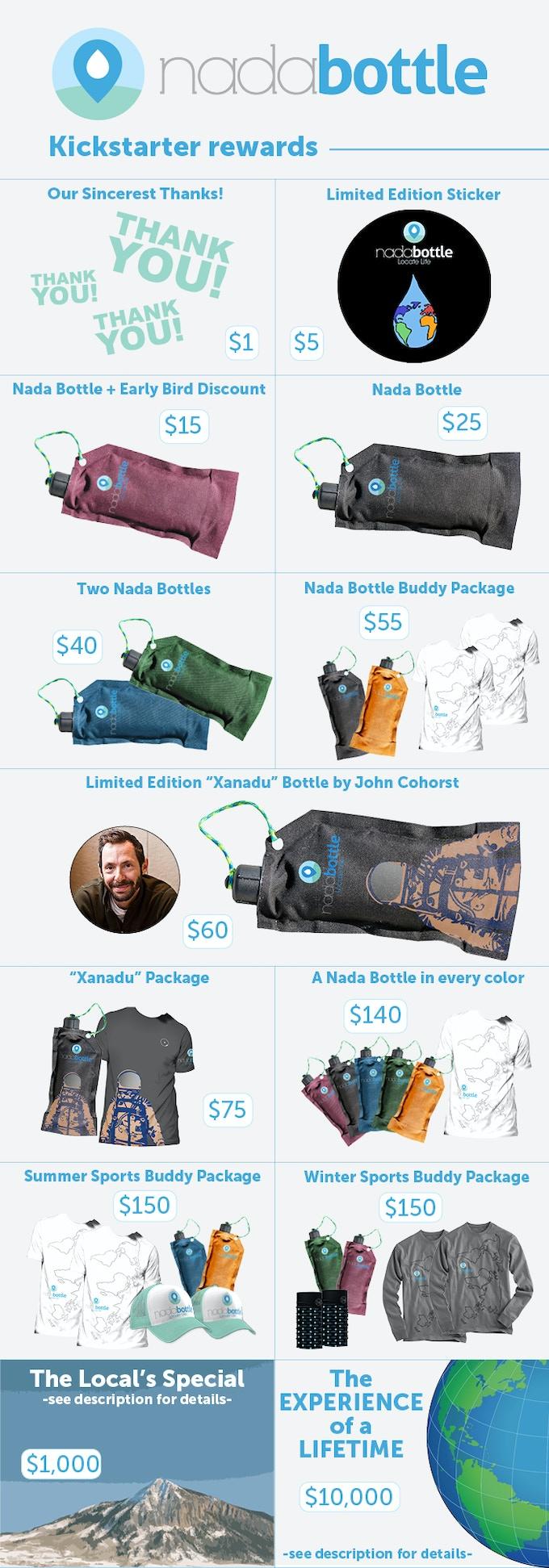 Nada Bottle Kickstarter Rewards
