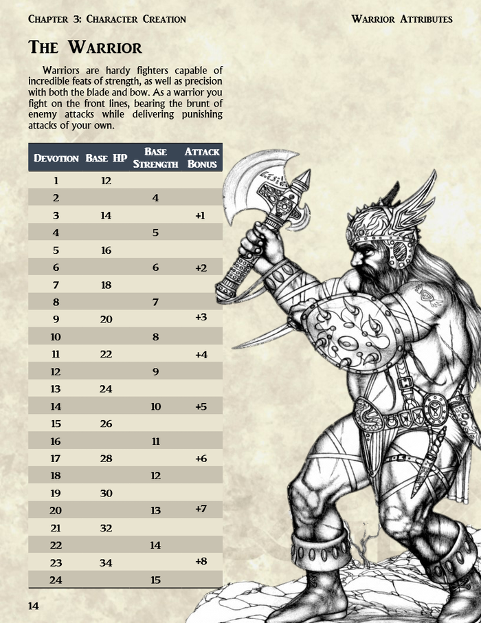 DRAGONHEIM, A Classic Fantasy Roleplaying Game by Varon Cook