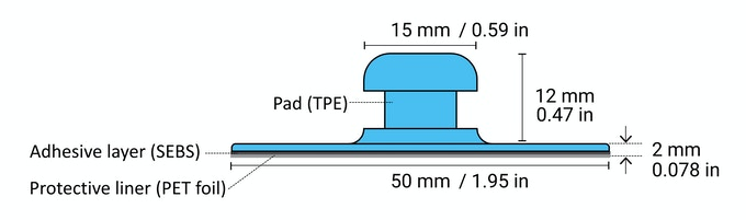 The dimensions of ThorPad