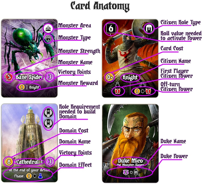 Only 4 card types result in simple yet strategic decision-making!