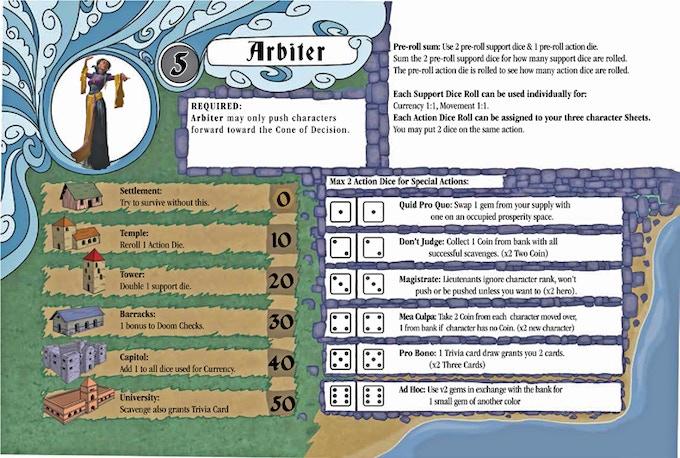 The Arbiter Player Sheet