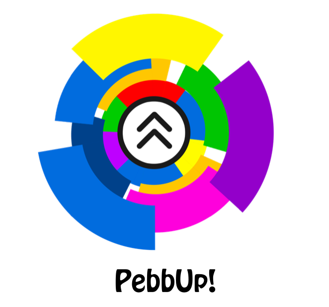 how to create watchfaces for pebble time
