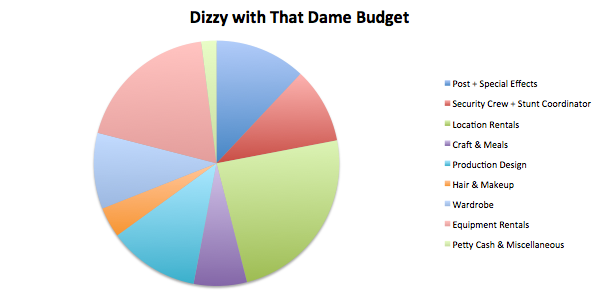 dizzy with that dame by dominique guerra �kickstarter