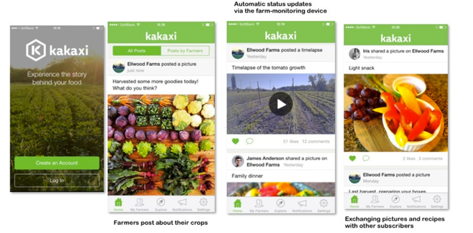 Farm to Table social network