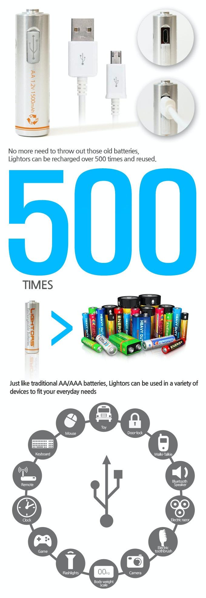 可进行USB充电的AA电池LIGHTORS-详细描述-玩意儿