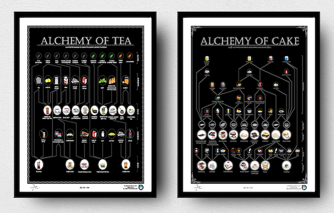 Alchemy of Tea BLACK & Alchemy of Cake BLACK