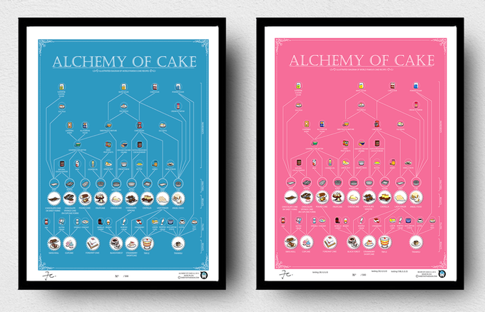 Alchemy of Cake BLUE & PINK