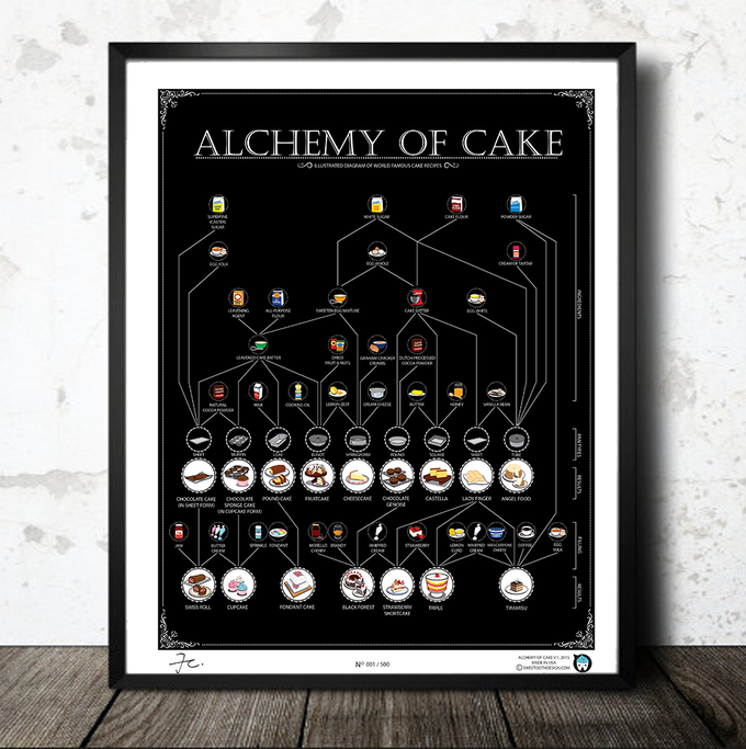 Alchemy of Cake BLACK