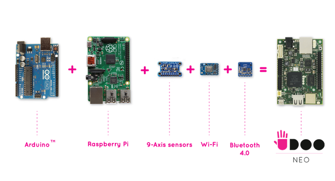 UDOO Neo = Raspberry Pi + Arduino + Wi-Fi + BT 4 0 + Sensors by UDOO