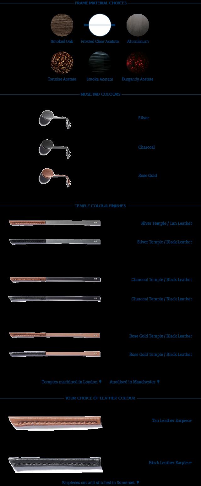 74574f5562b Create Your Own Sunglass Line
