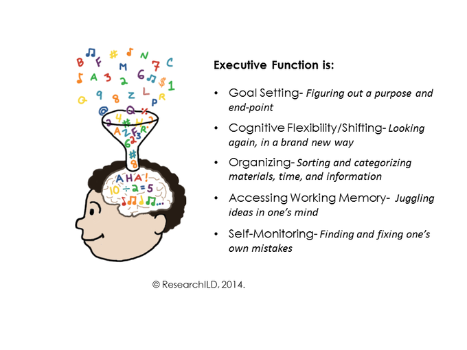 Executive Function Essential Part Of >> Smarts Online Executive Function Curriculum By Researchild Kickstarter