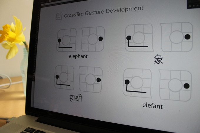 Elephant. 4 languages, same gesture.