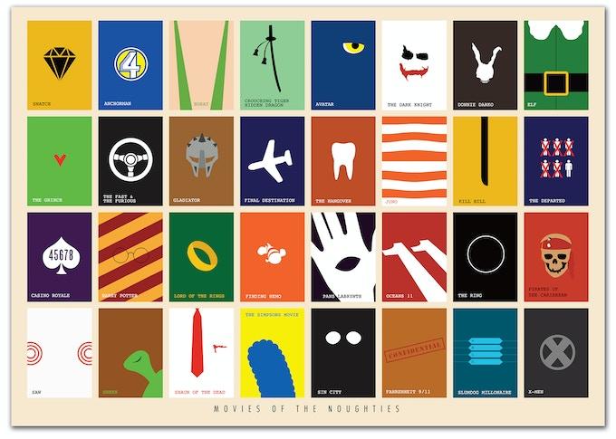 Movies of the Noughties Art Print