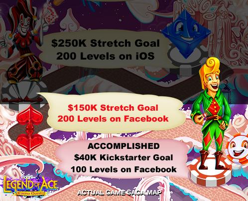 $150K Stretch Goal - 200 Levels on Facebook