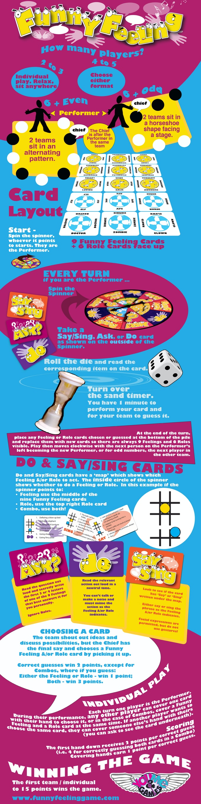 Rules for the party game