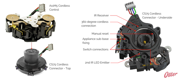 Intelligent connector and controls inside Appkettle