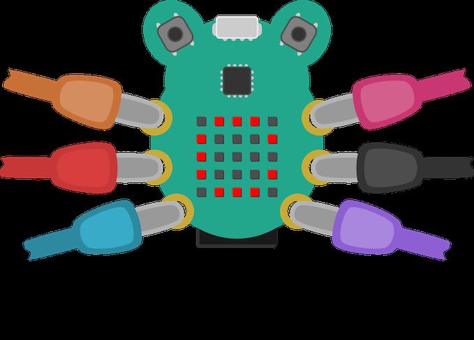 Easy, croc-clip connectivity