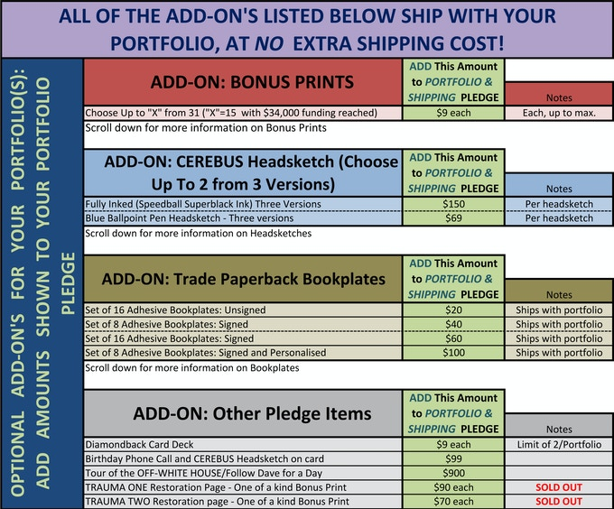 The items in this table are available as ADD ON's to your portfolio. Use this table to determine the additional pledge required for each ADD-ON.