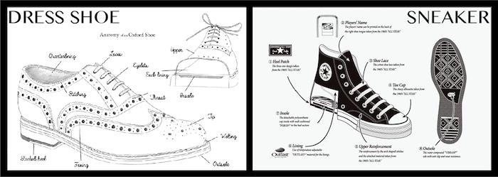 Insoul Dress Suedes Sneaker X Dress Shoe On Backerclub