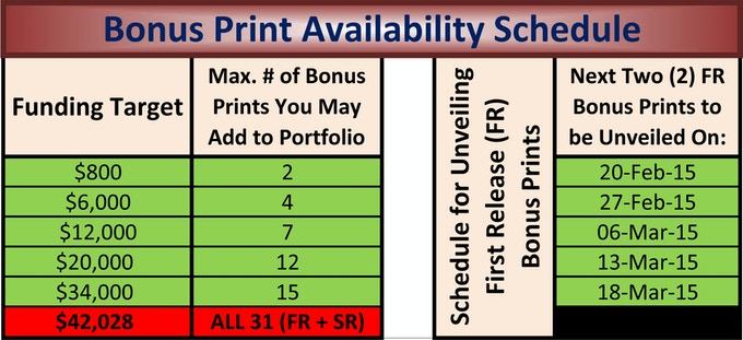 Bonus Print (BP) Availability Schedule - Funding has passed the $34,000 mark, therefore you may add 15 Bonus Prints. Once $42,028 in funding has been reached, you may pledge for ALL 31 Bonus Prints from the First Release and/or Second Release BP lists.