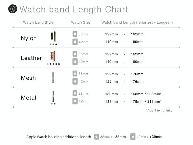 Monowear watch band length reference chart