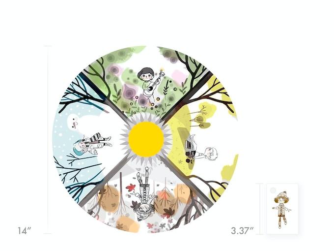 Seasons wheel mock-up, using placeholder sketches