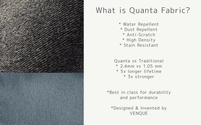 We Invented This Fabric and Used On All Of  Our Products