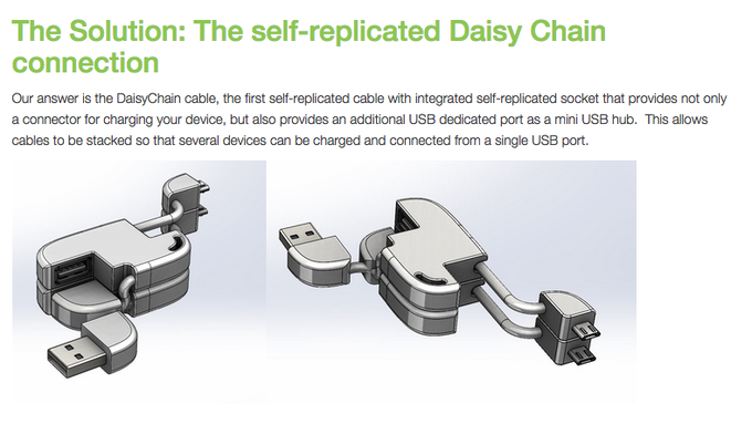 The Solution: The self-replicated Daisy Chain connection