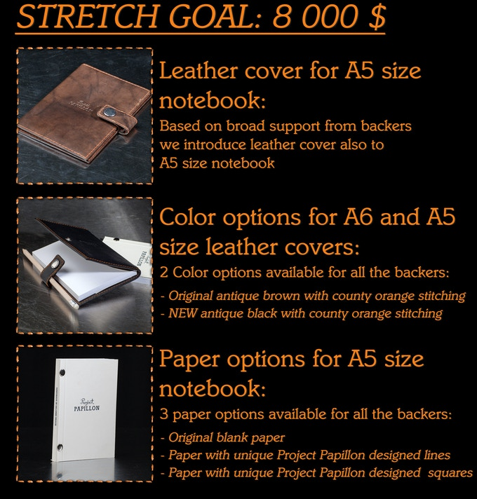 Backers request #3: Leather covers for A5 size notebook, color options for notebook covers, and paper options also for A5 size notebook.