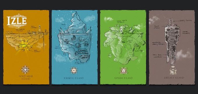 Islands Concepts